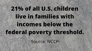 21% of all US children live in poverty