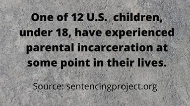 1 in 12 US children experience  having incarcerated parents